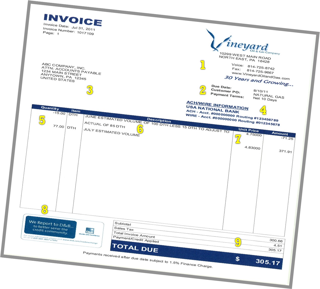 vineyard oil gas company how to read my invoice